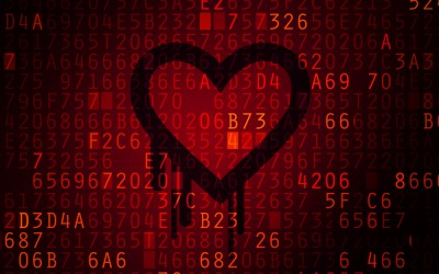 6 months on – Have we learnt from our Heartbleed Mistakes?