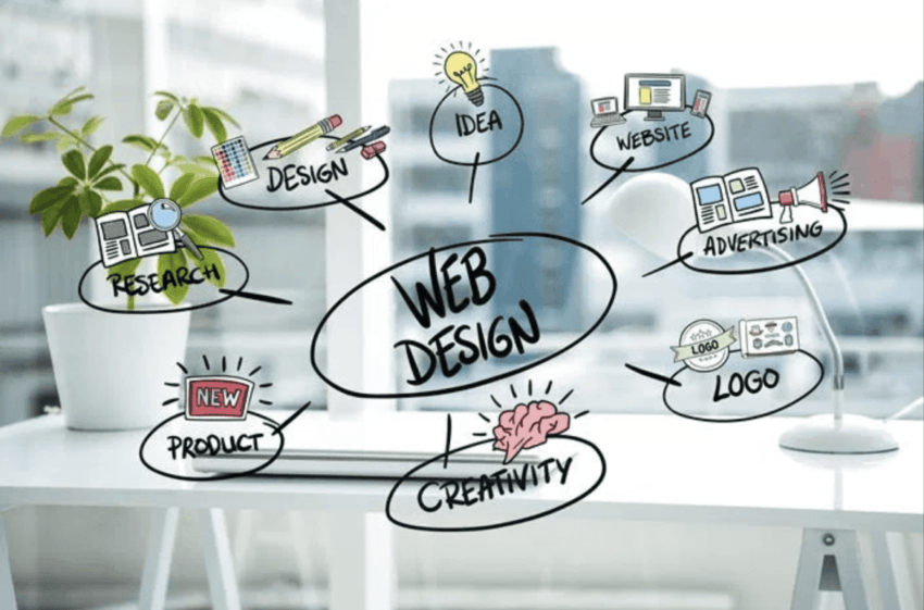Web design trends to grow your business in 2020
