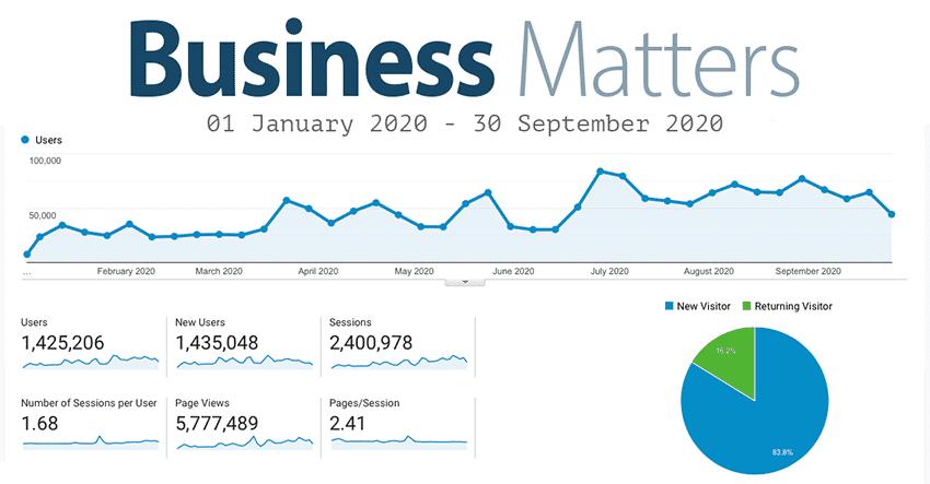 business matters traffic