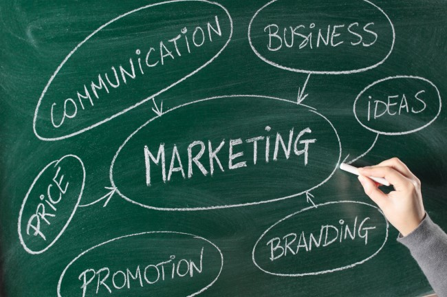 Content Marketing – What Is That?