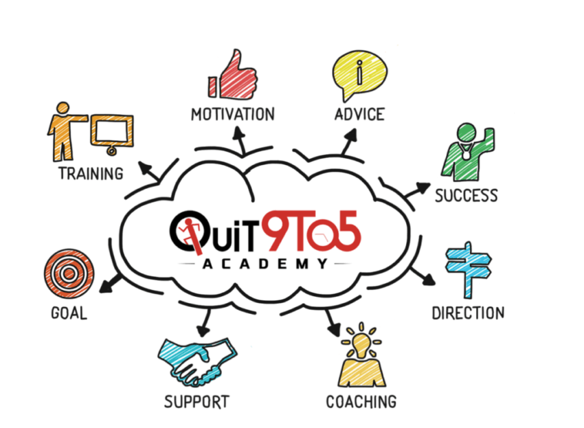 Image result for Quit 9 to 5 Academy