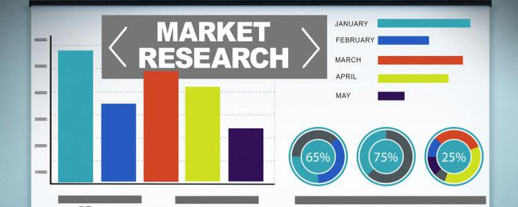 The importance of market research in today s business climate